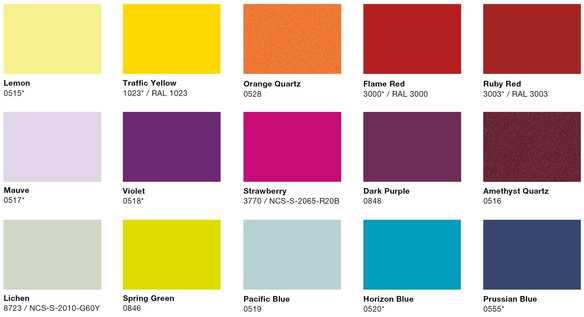 Farben Oberflächen Zehnder Group Deutschland Gmbh
