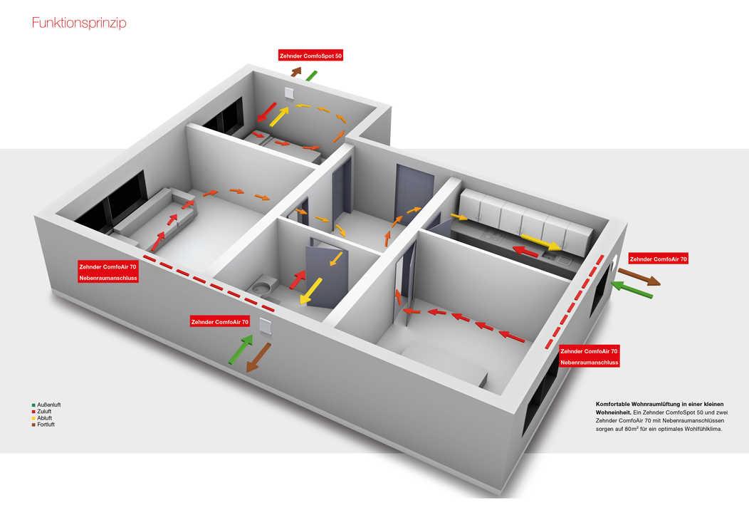 dezentrale l ftung zehnder group deutschland gmbh. Black Bedroom Furniture Sets. Home Design Ideas