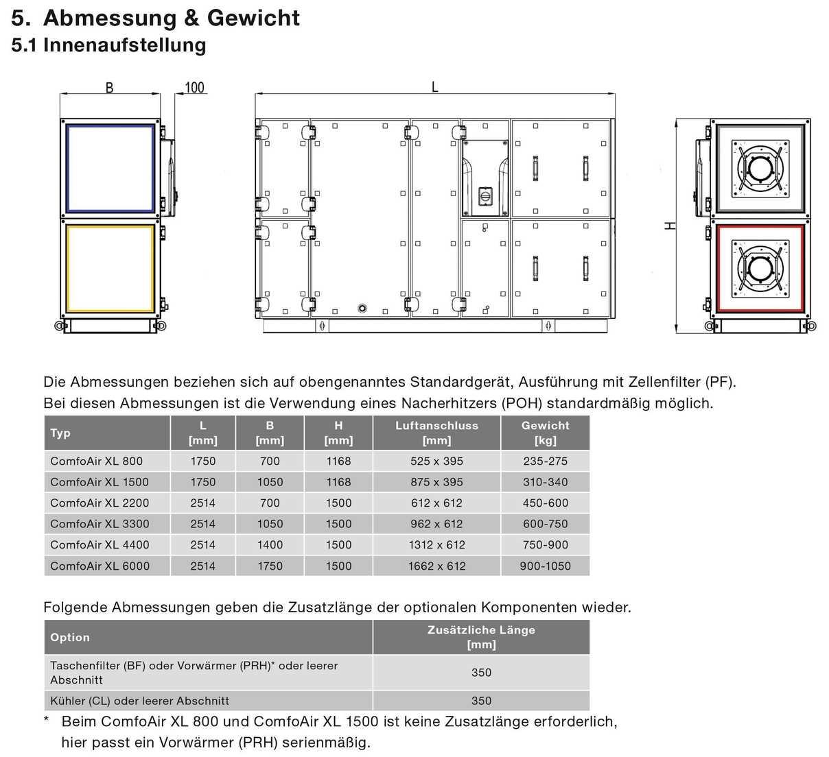 Nett Schaltpläne Für Heizungskühlung Ideen - Elektrische Schaltplan ...